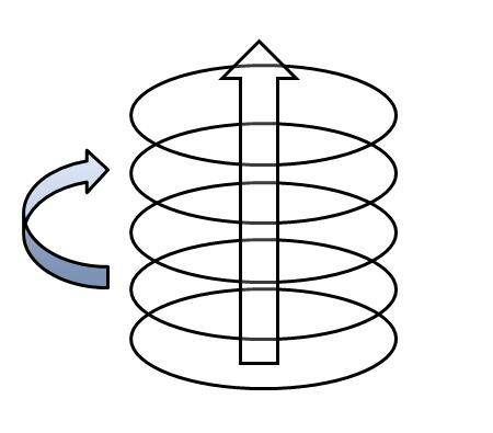[Bild: Uppåtgående spiral]